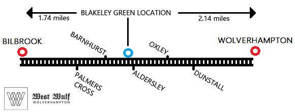 Tettenhall railway station possible location www.https://www.westwulf.co.uk